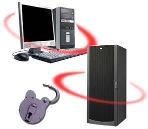 Remote backup acts like tape of DVD RAM backup but instead of being attached to the users' computer system, a remote backup sends encrypted files over the internet to a computer storage system safely off-site. 